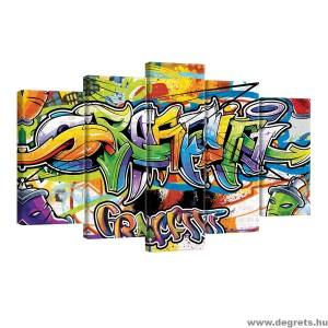 Vászonkép szett 5 darabos Graffiti